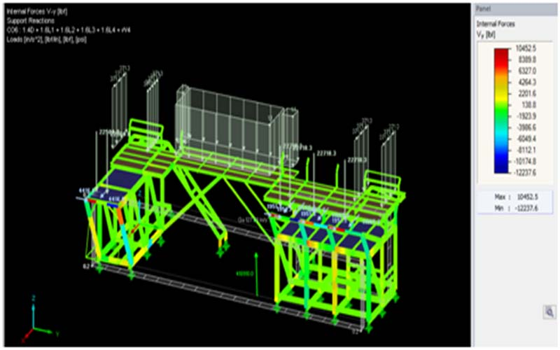 Structural Fabrication | SeaMax Corporation